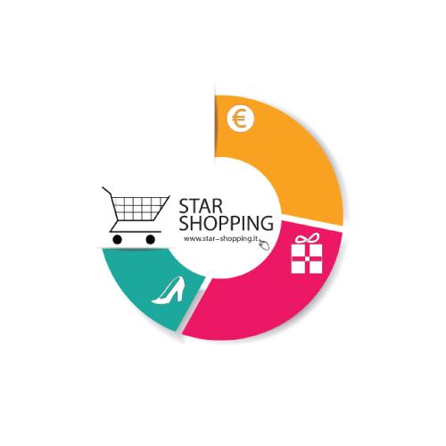 star shopping Salerno negozio accessori casa muvepla